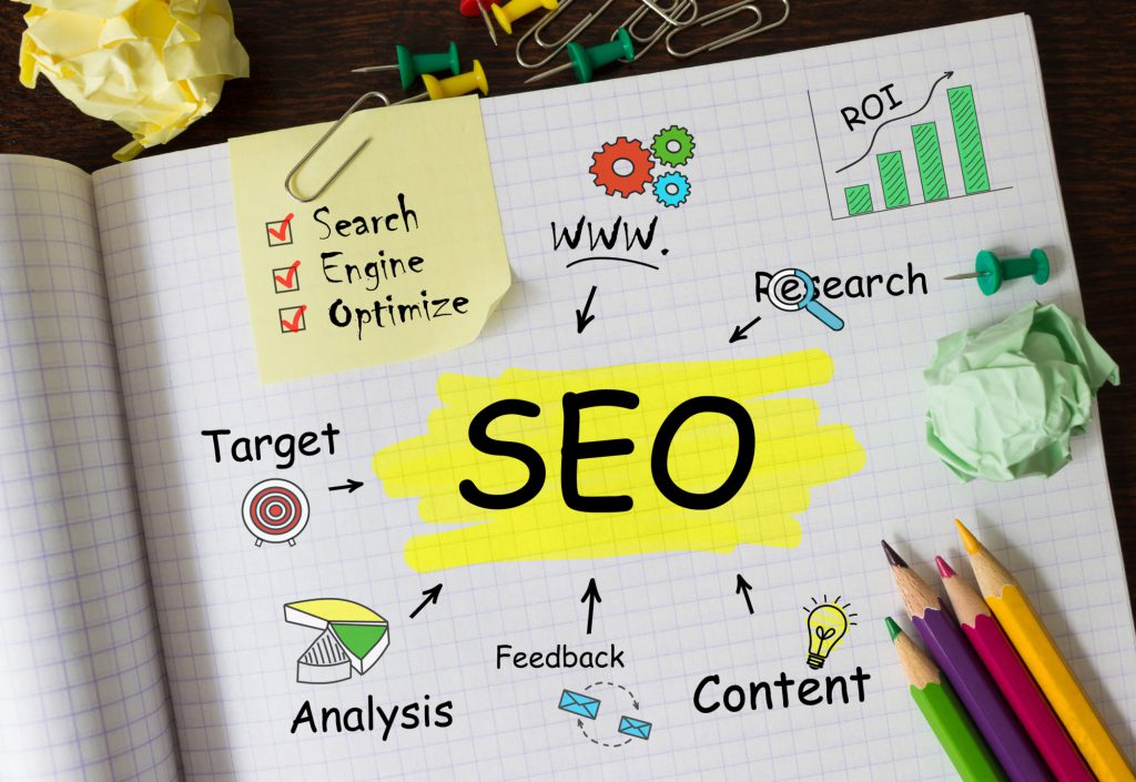 6 Undeniable Advantages of SEO Services for Your Business Website